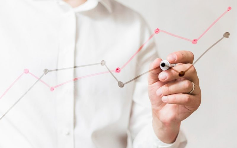 Um modelo de avaliação de competências à medida